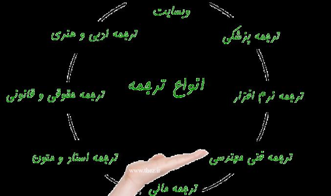 دسته بندی خدمات ترجمه